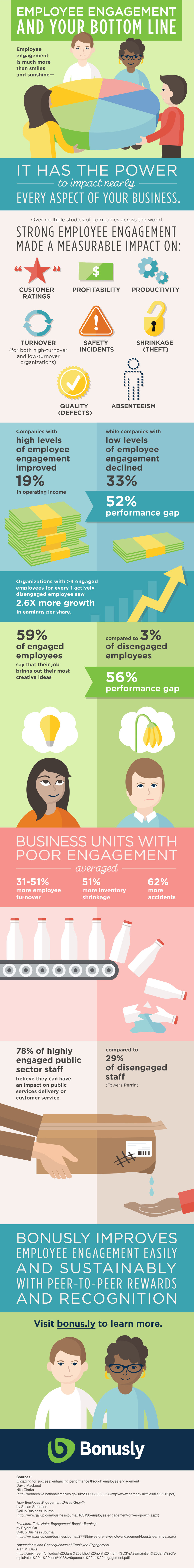 The Economy of Employee Engagement