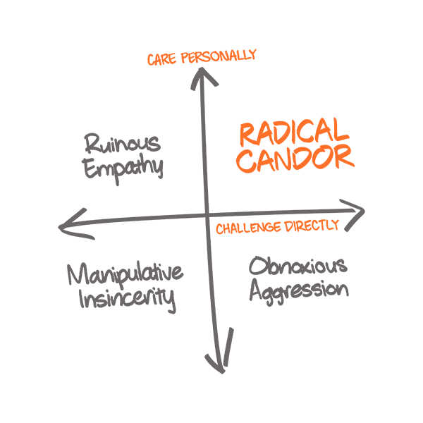 2x2-radical-candor-1
