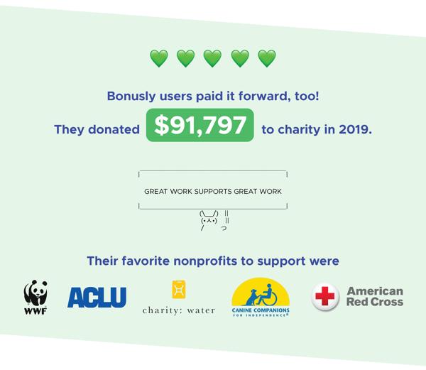 AYIB-2019-donations-1