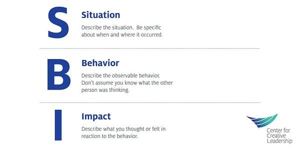 situation-behavior-impact-framework
