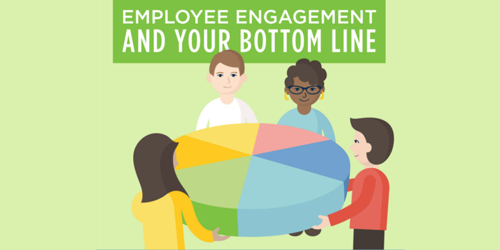 Employee Engagement and Your Bottom Line