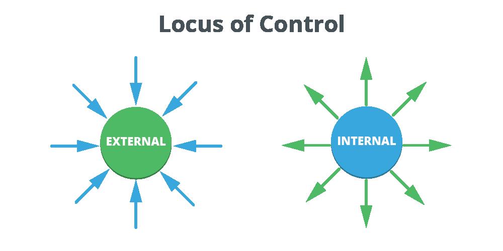locus of control.png