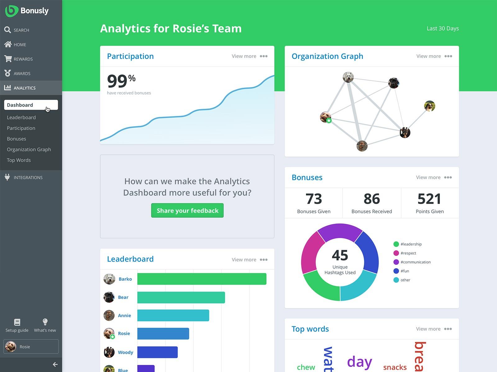 analytics-dashboard