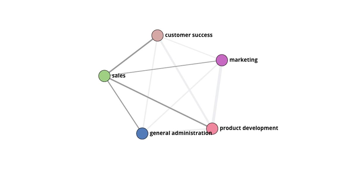 org-graph-hero-1
